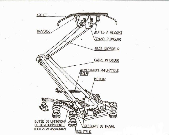 Plan Des Duplex : Pantographe gpu